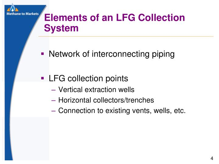 Elements of an LFG Collection System