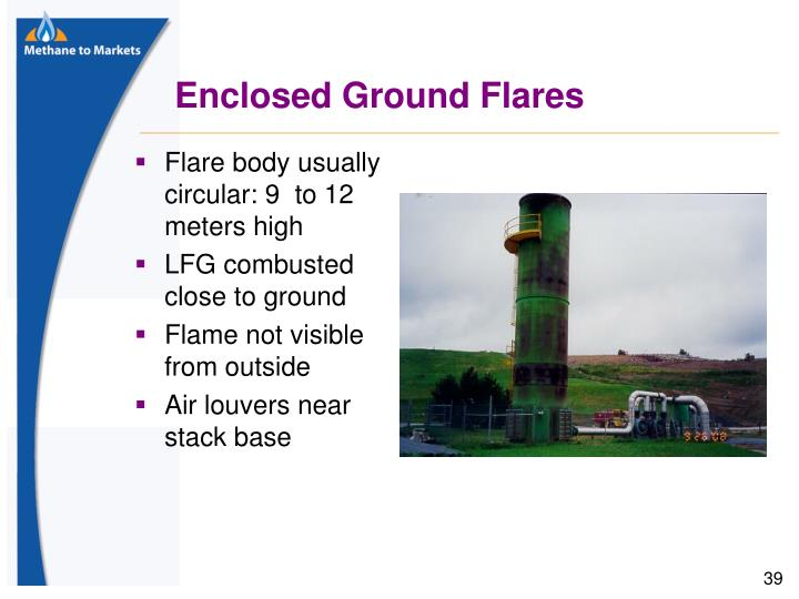 Enclosed Ground Flares