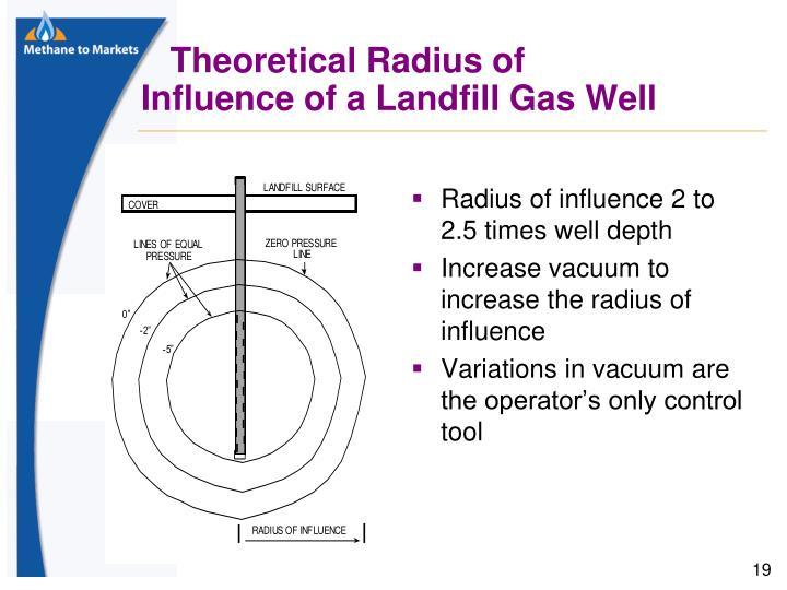 Theoretical Radius of