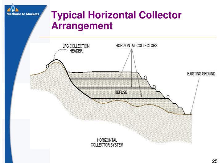 Typical Horizontal Collector Arrangement
