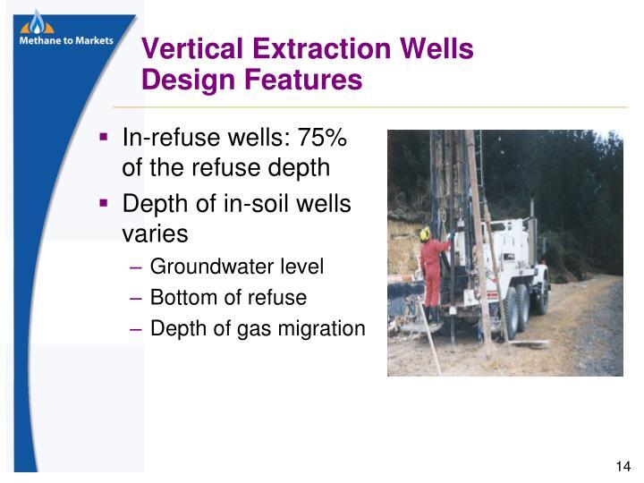 Vertical Extraction Wells