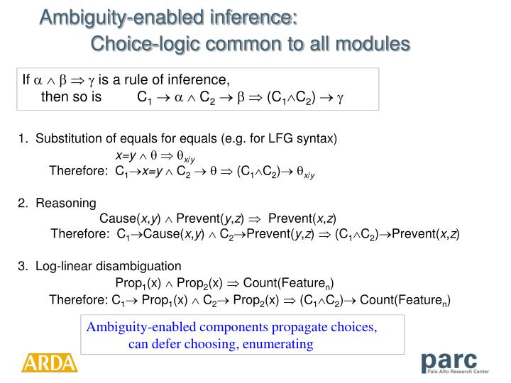 Ambiguity-enabled inference: