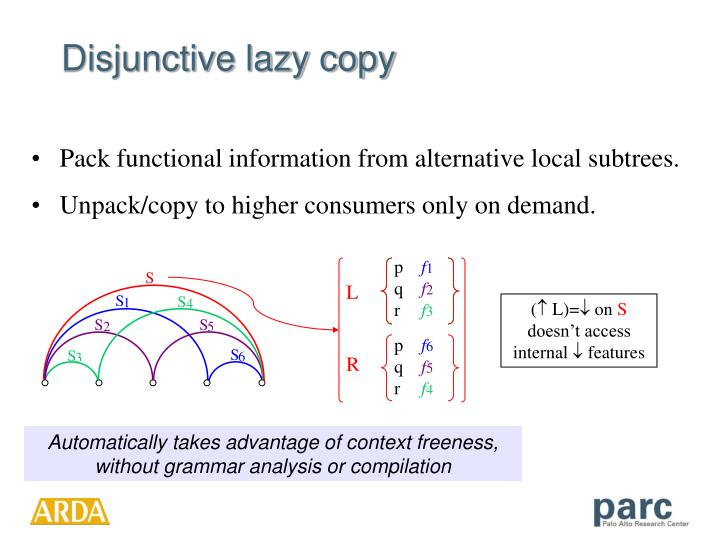 Disjunctive lazy copy