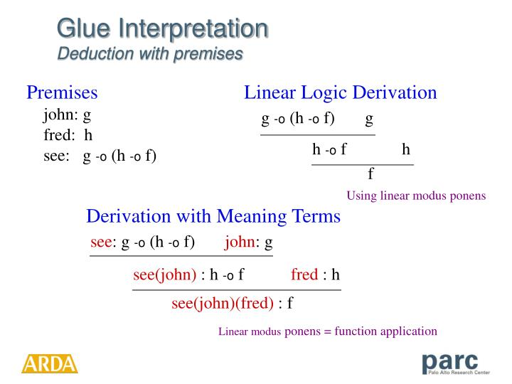 Linear Logic Derivation
