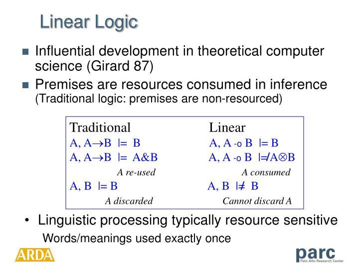 Linear Logic
