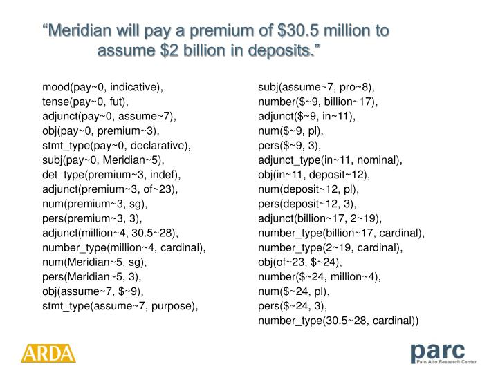 """""""Meridian will pay a premium of $30.5 million to"""