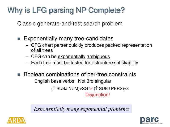 Why is LFG parsing NP Complete?