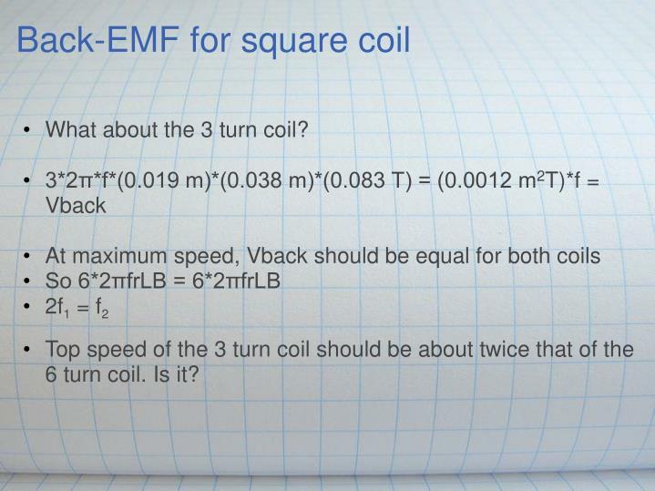 Back-EMF for square coil
