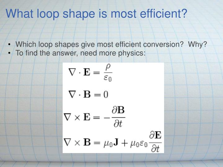 What loop shape is most efficient?