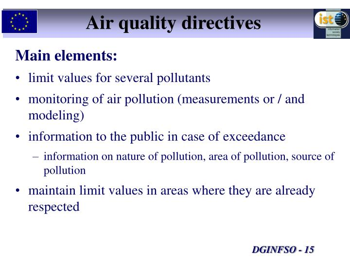 Air quality directives