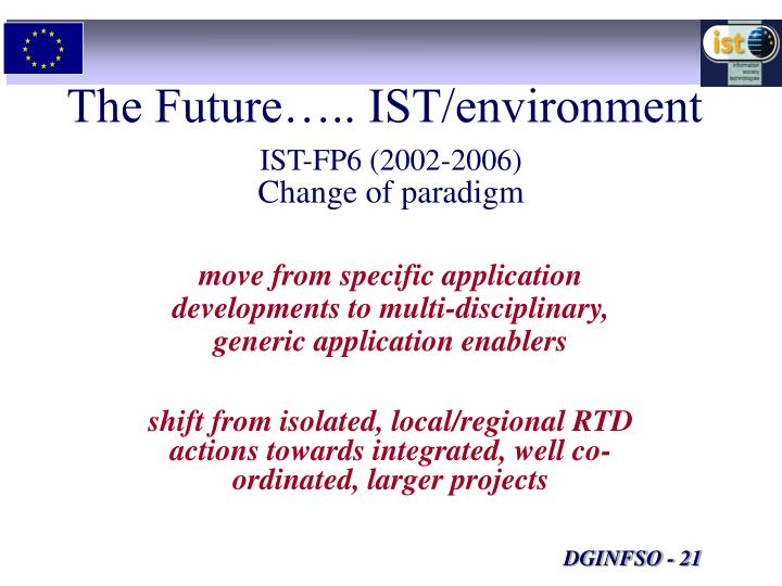 The Future….. IST/environment