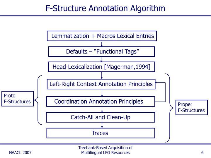 F-Structure Annotation Algorithm