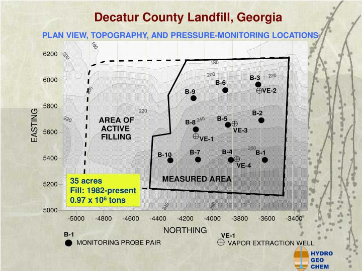 Decatur County Landfill, Georgia