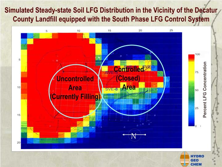 Simulated Steady-state Soil LFG Distribution in the Vicinity of the Decatur County Landfill equipped with the South Phase LFG Control System