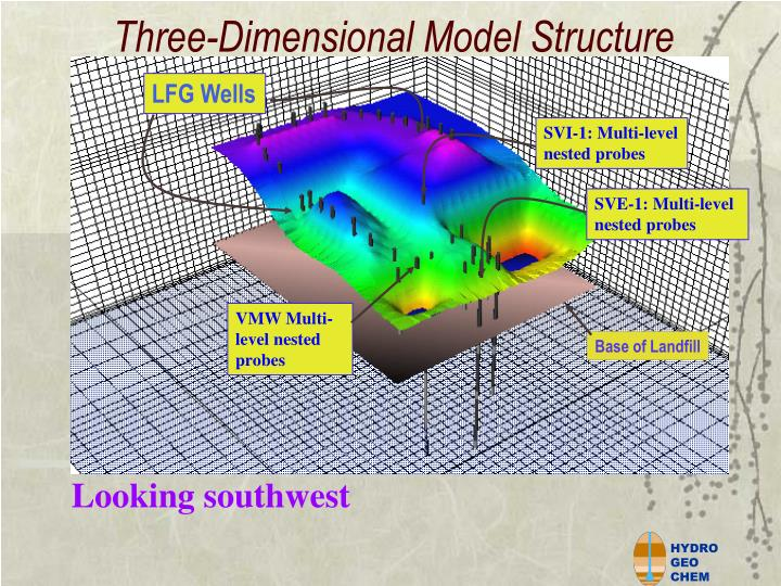 Three-Dimensional Model Structure