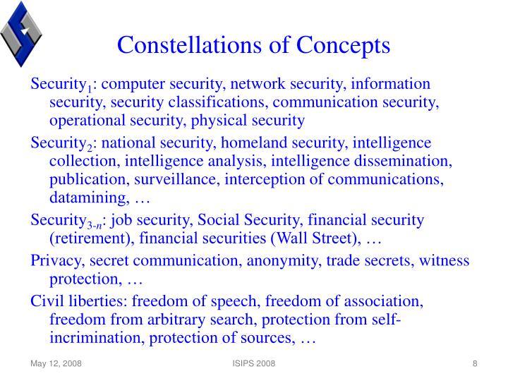 Constellations of Concepts