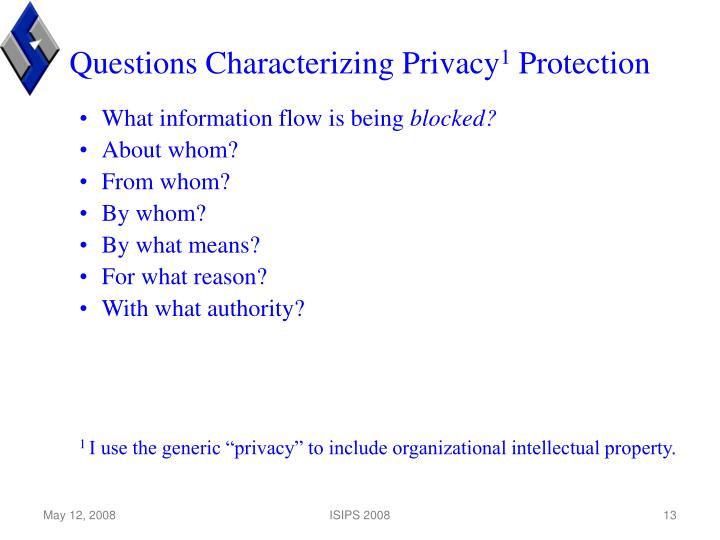 Questions Characterizing Privacy