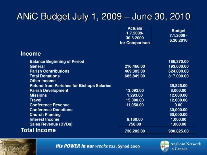 ANiC Budget July 1, 2009 – June 30, 2010