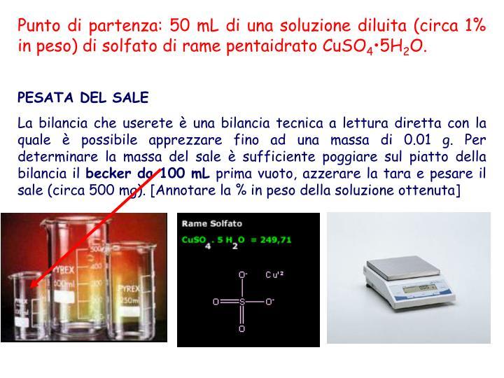 Punto di partenza: 50 mL di una soluzione diluita (circa 1% in peso) di solfato di rame pentaidrato CuSO