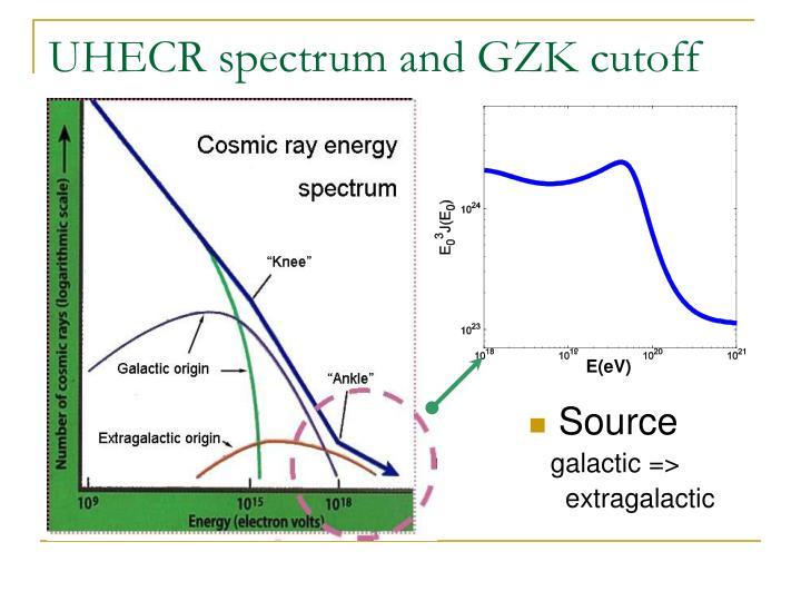 UHECR spectrum and GZK cutoff