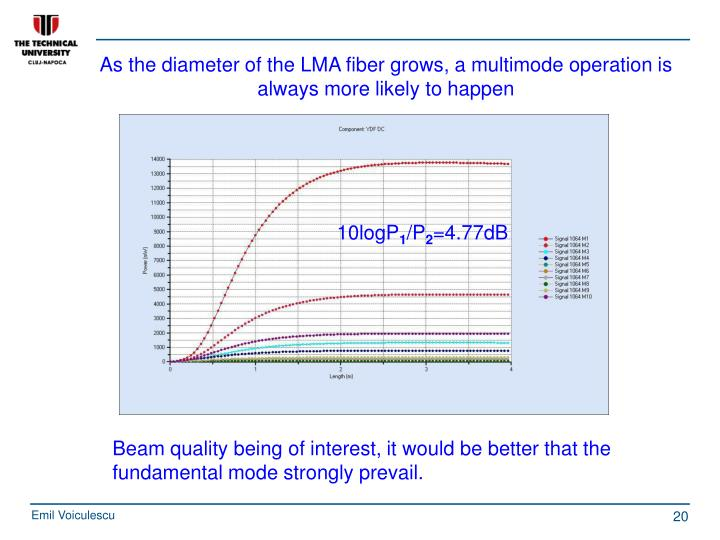 As the diameter of the LMA fiber grows, a multimode operation is always more likely to happen