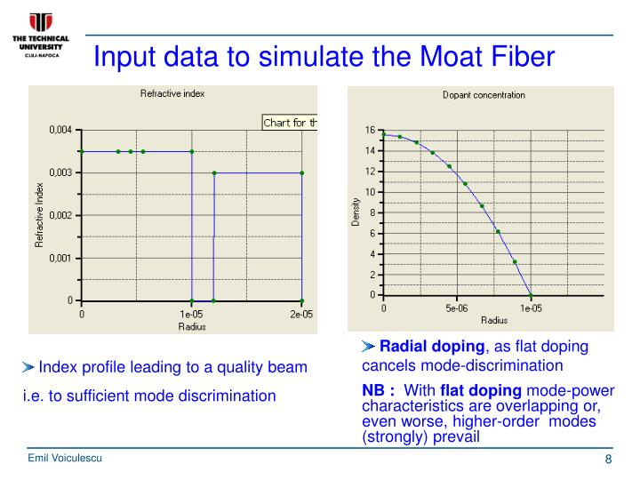 Input data to simulate the Moat Fiber