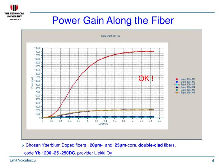 Power Gain Along the Fiber