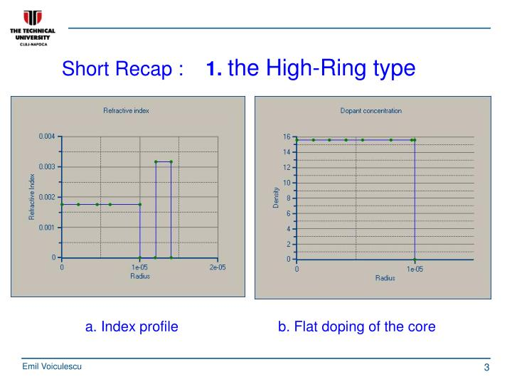 Short recap 1 the high ring type