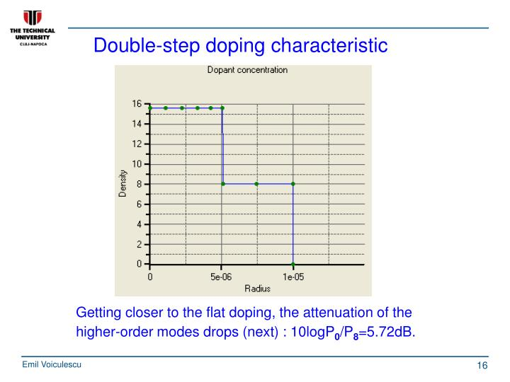 Double-step doping characteristic