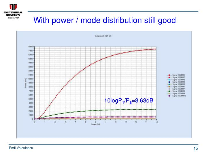With power / mode distribution still good