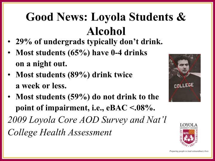 29% of undergrads typically don't drink.