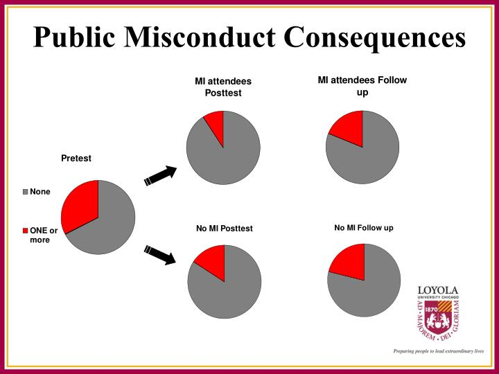 Public Misconduct Consequences