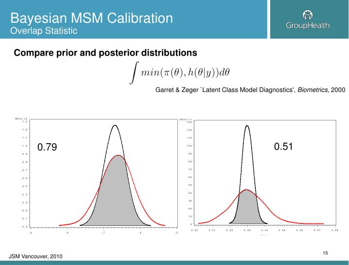 Bayesian MSM Calibration