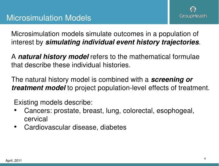 Microsimulation Models