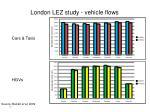 london lez study vehicle flows