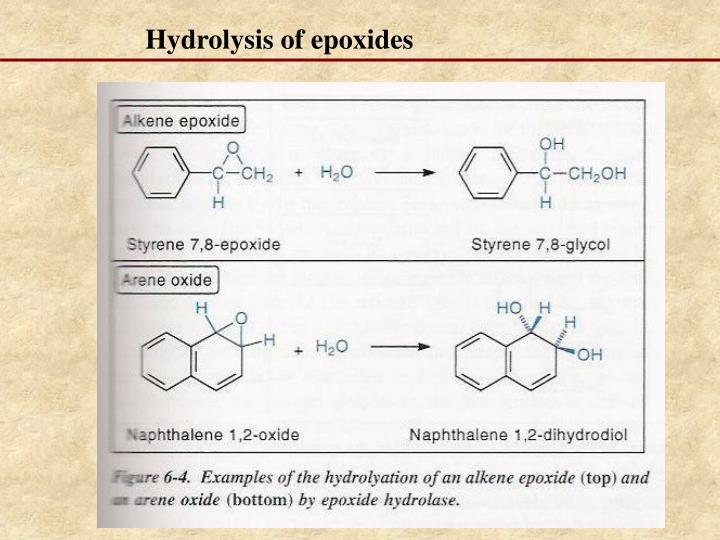 Hydrolysis of epoxides