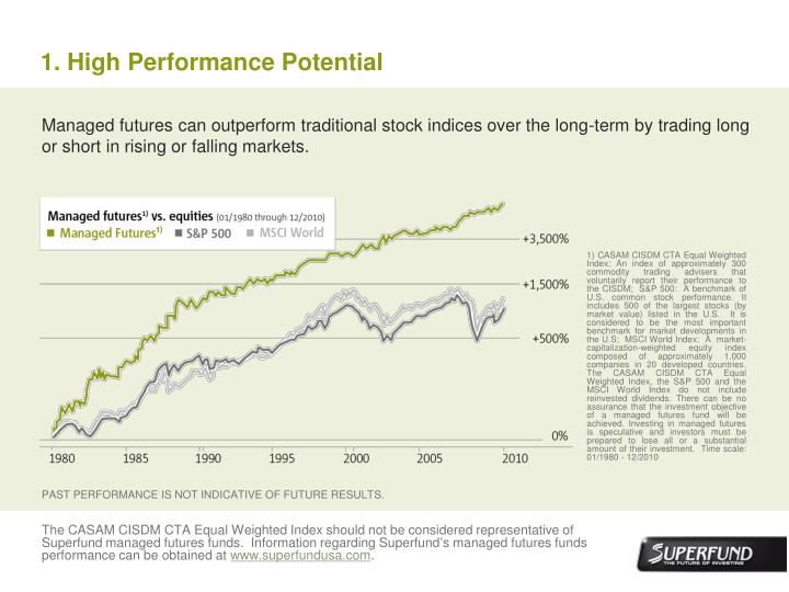 1. High Performance Potential