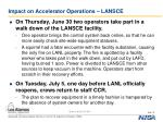 impact on accelerator operations lansce3