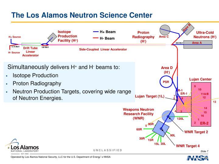 The Los Alamos Neutron Science Center