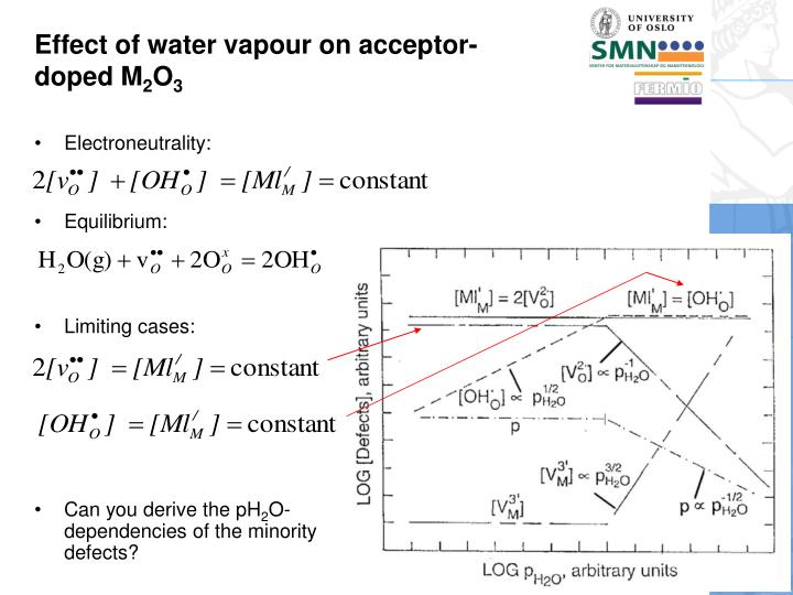 Effect of water vapour on acceptor-doped M