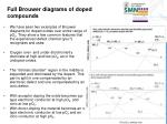 full brouwer diagrams of doped compounds