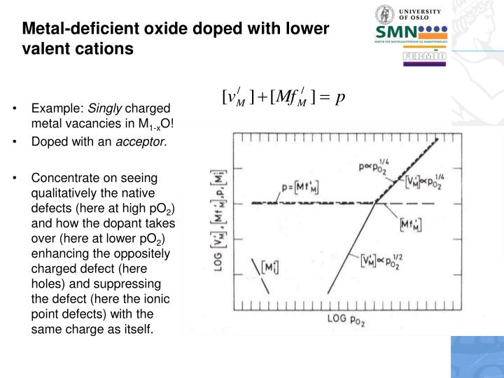 Metal-deficient oxide doped with lower valent cations