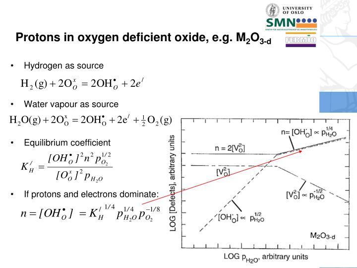 Protons in oxygen deficient oxide, e.g. M