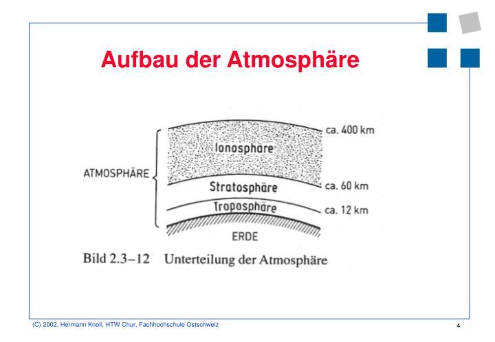 Aufbau der Atmosphäre