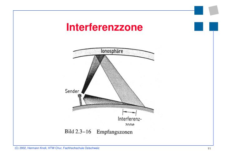 Interferenzzone