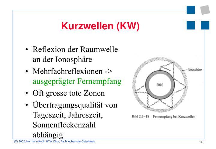 Kurzwellen (KW)