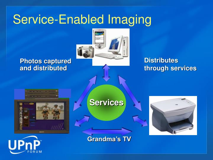 Service-Enabled Imaging
