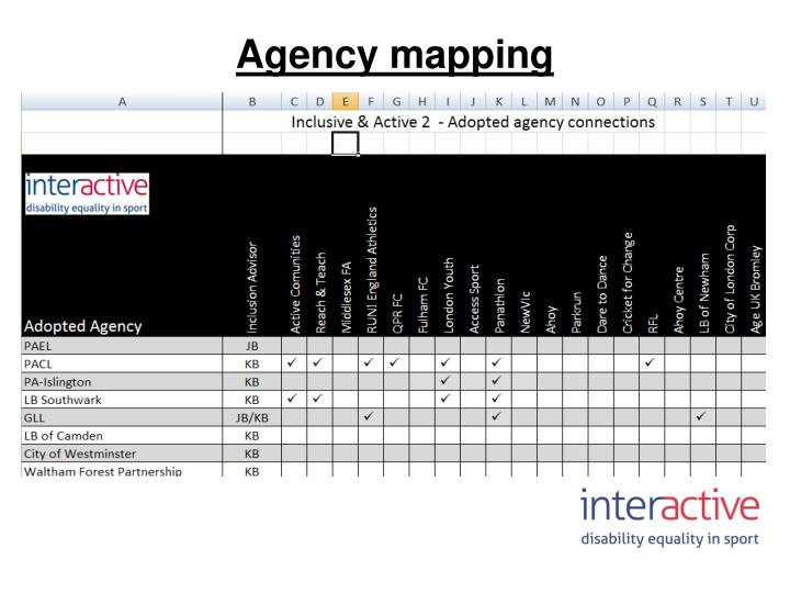 Agency mapping