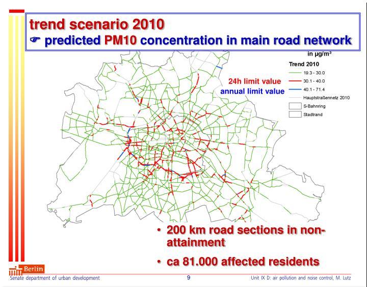 trend scenario 2010