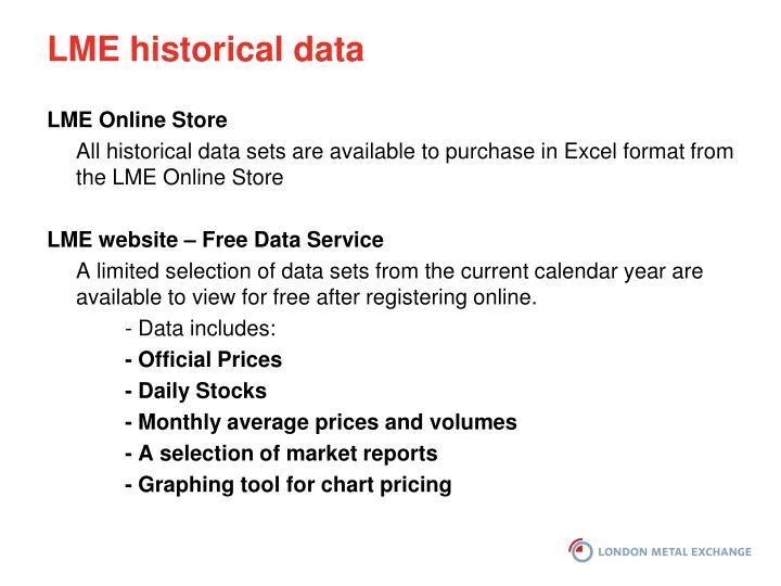 LME historical data